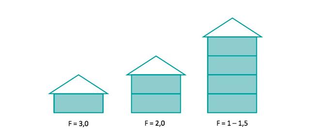 formfaktor.png